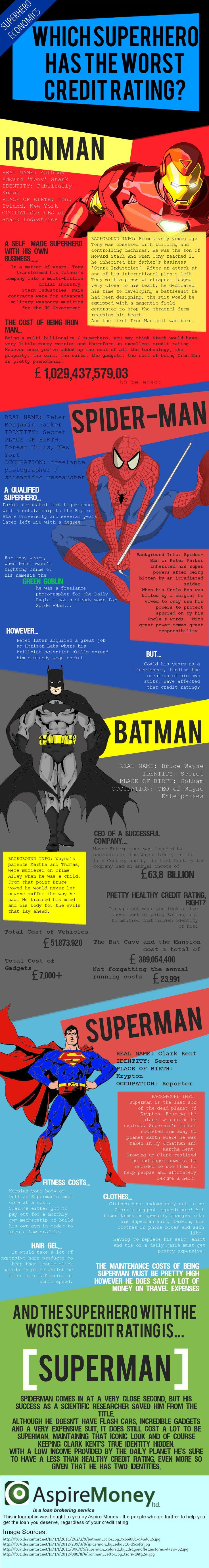 superhero infographic