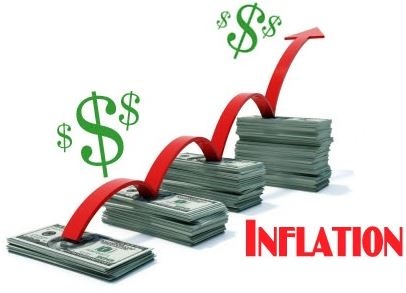 Does your retirement plan keep up with inflation?
